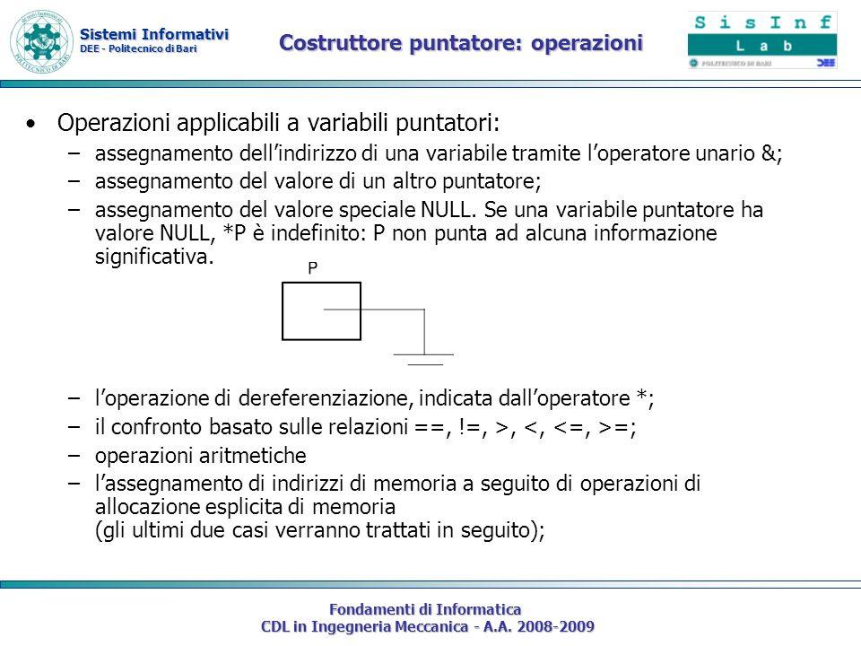 Sistemi Informativi DEE - Politecnico di Bari Fondamenti di Informatica CDL in Ingegneria Meccanica - A.A. 2008-2009 Operazioni applicabili a variabil