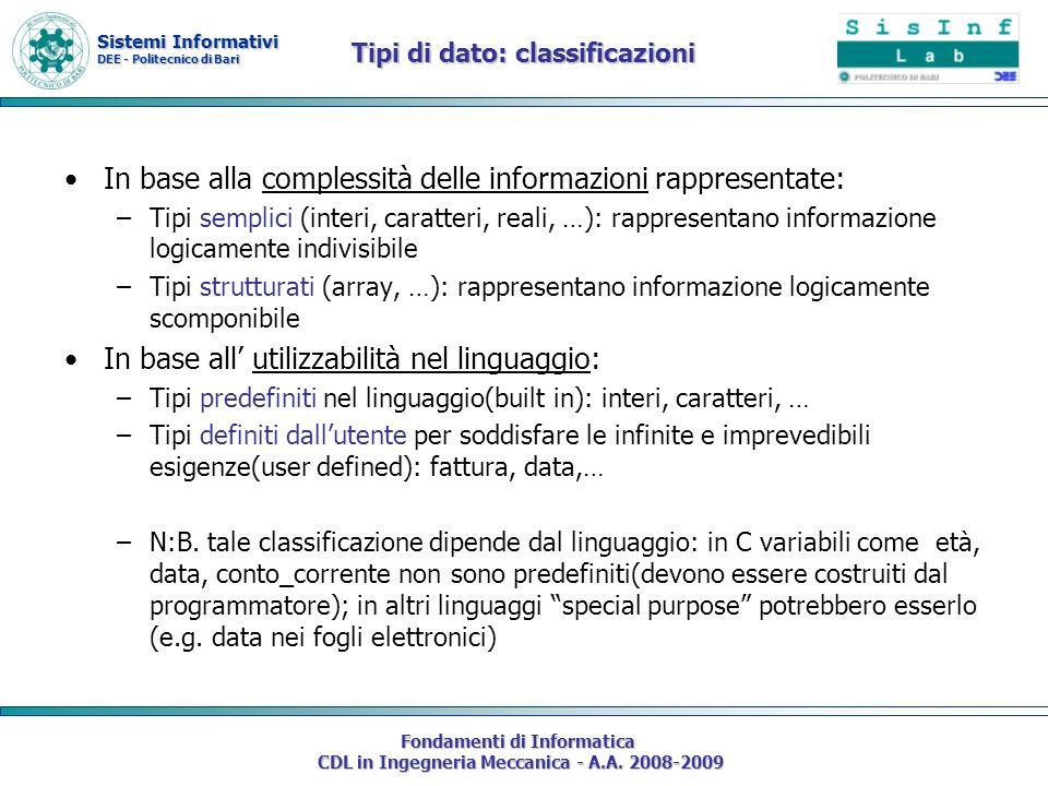 Sistemi Informativi DEE - Politecnico di Bari Fondamenti di Informatica CDL in Ingegneria Meccanica - A.A. 2008-2009 Tipi di dato: classificazioni In