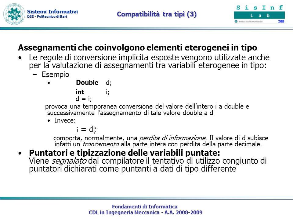 Sistemi Informativi DEE - Politecnico di Bari Fondamenti di Informatica CDL in Ingegneria Meccanica - A.A. 2008-2009 Compatibilità tra tipi (3) Assegn