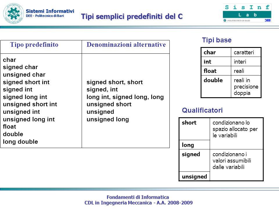 Sistemi Informativi DEE - Politecnico di Bari Fondamenti di Informatica CDL in Ingegneria Meccanica - A.A. 2008-2009 Tipi semplici predefiniti del C T