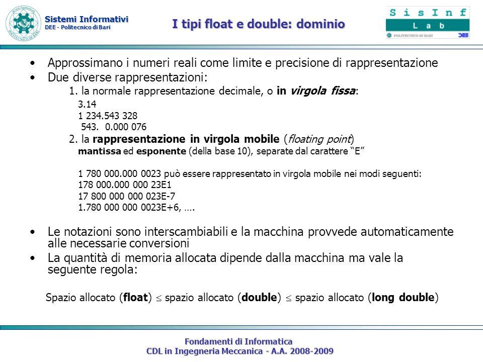 Sistemi Informativi DEE - Politecnico di Bari Fondamenti di Informatica CDL in Ingegneria Meccanica - A.A. 2008-2009 I tipi float e double: dominio Ap