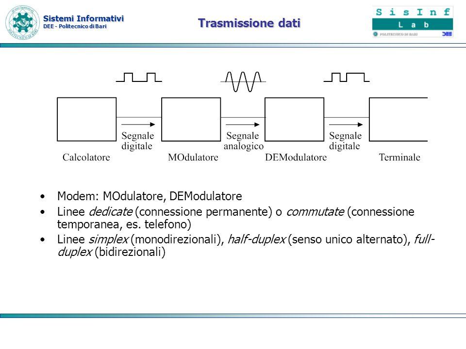 Sistemi Informativi DEE - Politecnico di Bari Trasmissione dati Modem: MOdulatore, DEModulatore Linee dedicate (connessione permanente) o commutate (c