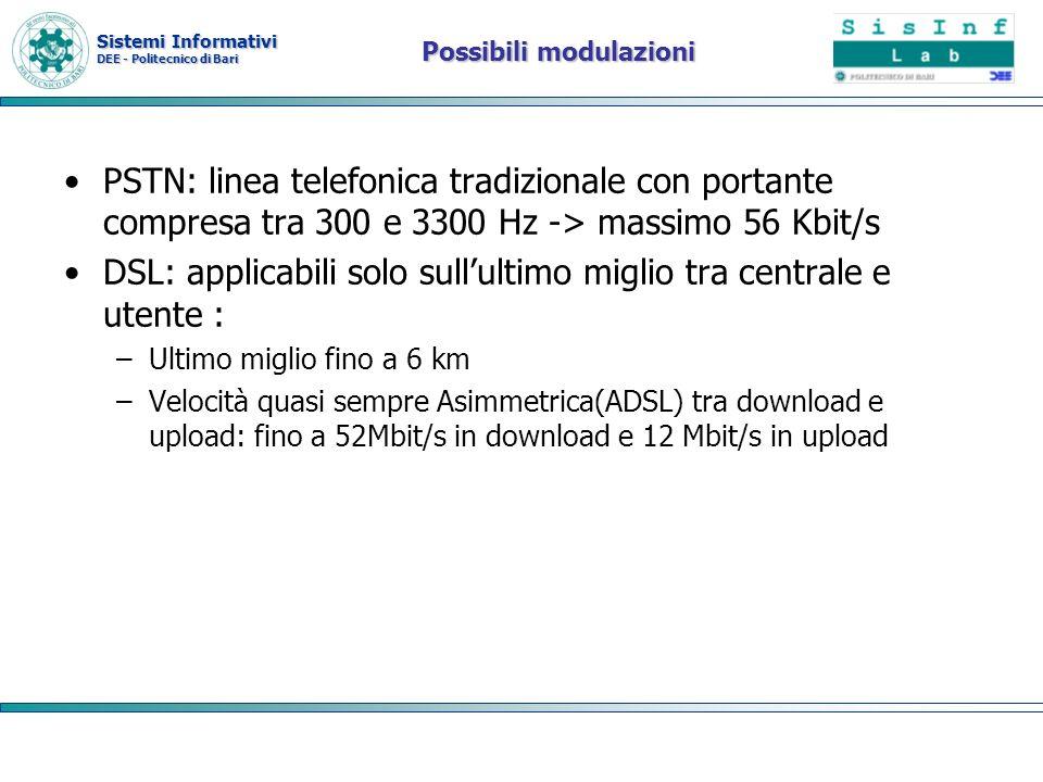 Sistemi Informativi DEE - Politecnico di Bari Possibili modulazioni PSTN: linea telefonica tradizionale con portante compresa tra 300 e 3300 Hz -> mas