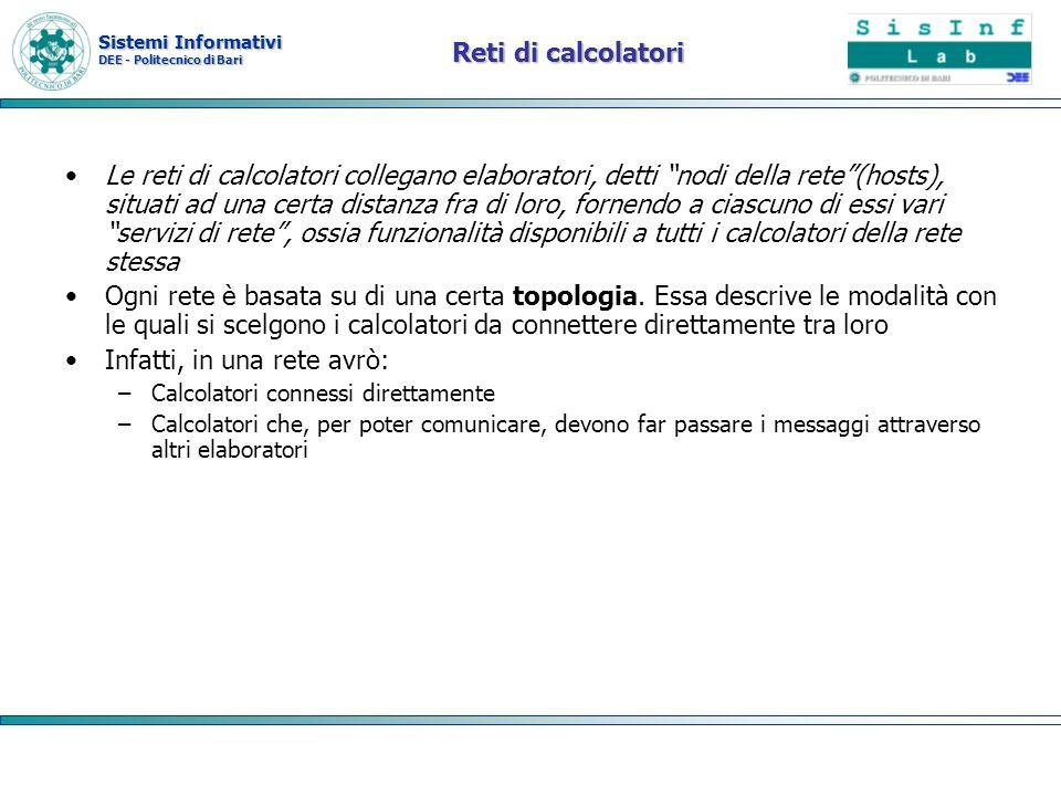 Sistemi Informativi DEE - Politecnico di Bari Reti di calcolatori Le reti di calcolatori collegano elaboratori, detti nodi della rete(hosts), situati