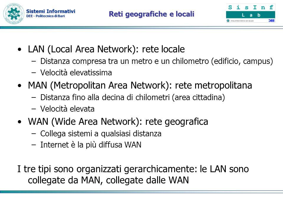 Sistemi Informativi DEE - Politecnico di Bari Reti geografiche e locali LAN (Local Area Network): rete locale –Distanza compresa tra un metro e un chi