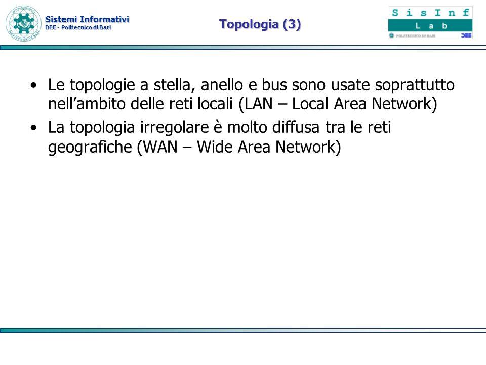 Sistemi Informativi DEE - Politecnico di Bari Topologia (3) Le topologie a stella, anello e bus sono usate soprattutto nellambito delle reti locali (L