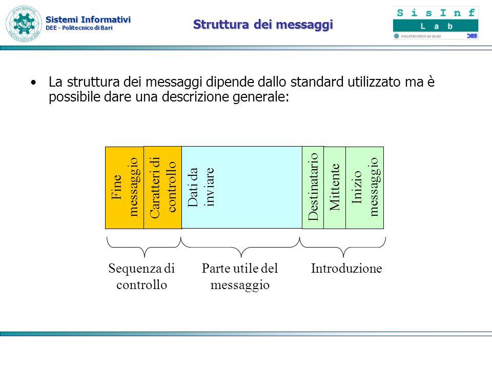 Sistemi Informativi DEE - Politecnico di Bari Struttura dei messaggi La struttura dei messaggi dipende dallo standard utilizzato ma è possibile dare u