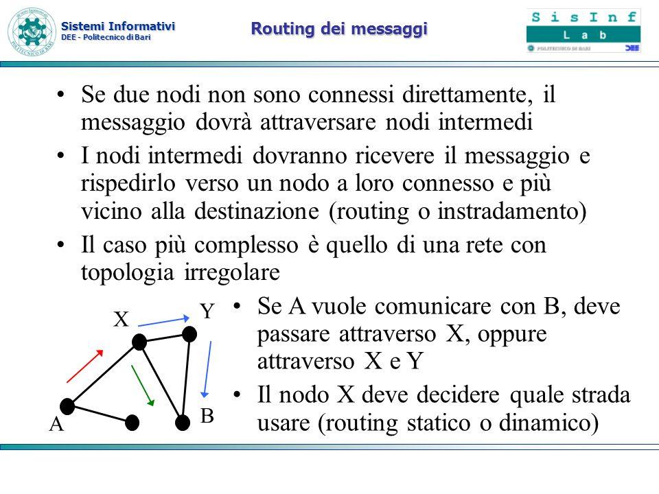 Sistemi Informativi DEE - Politecnico di Bari Routing dei messaggi Se due nodi non sono connessi direttamente, il messaggio dovrà attraversare nodi in