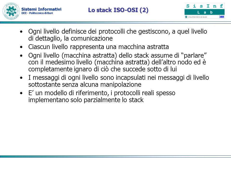 Sistemi Informativi DEE - Politecnico di Bari Ogni livello definisce dei protocolli che gestiscono, a quel livello di dettaglio, la comunicazione Cias