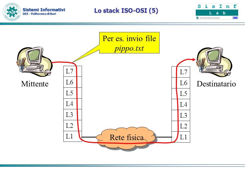 Sistemi Informativi DEE - Politecnico di Bari Lo stack ISO-OSI (5) Mittente L6 L5 L4 L3 L2 L1 L7 L6 L5 L4 L3 L2 L1 L7 Rete fisica Destinatario Per es.
