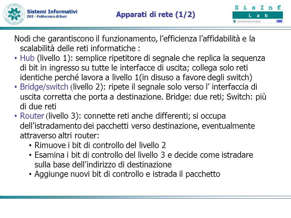 Sistemi Informativi DEE - Politecnico di Bari Apparati di rete (1/2) Nodi che garantiscono il funzionamento, lefficienza laffidabilità e la scalabilit