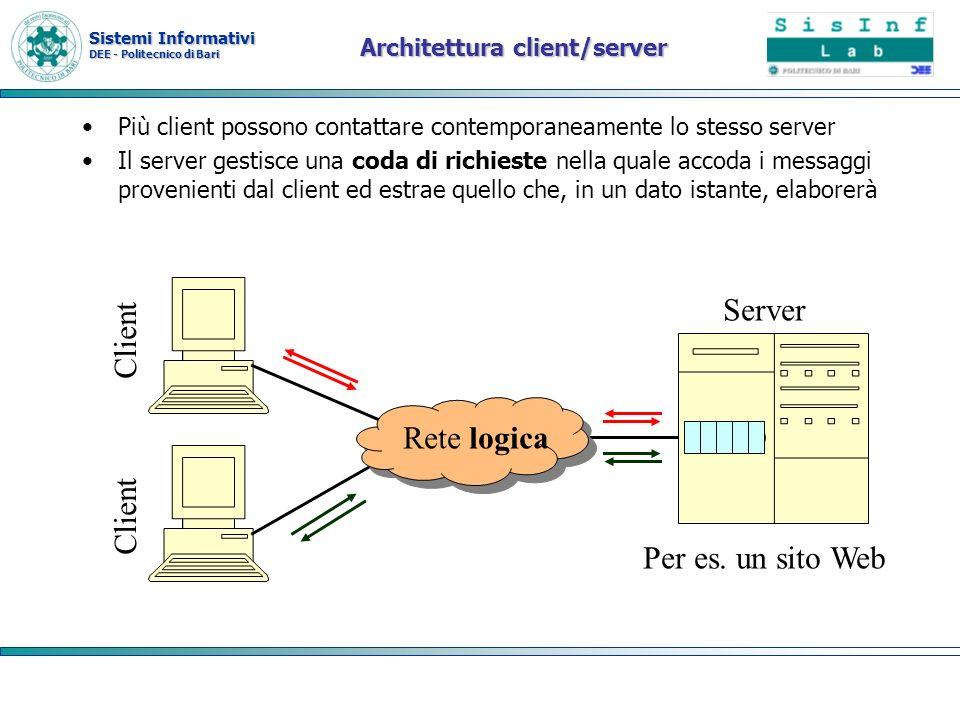 Sistemi Informativi DEE - Politecnico di Bari Architettura client/server Più client possono contattare contemporaneamente lo stesso server Il server g