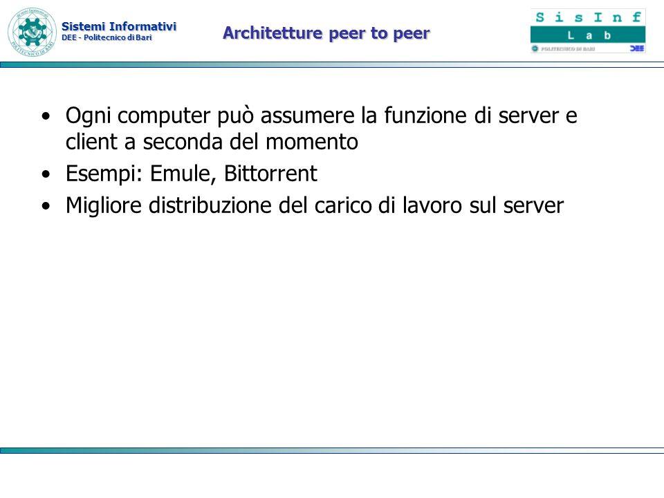 Sistemi Informativi DEE - Politecnico di Bari Architetture peer to peer Ogni computer può assumere la funzione di server e client a seconda del moment
