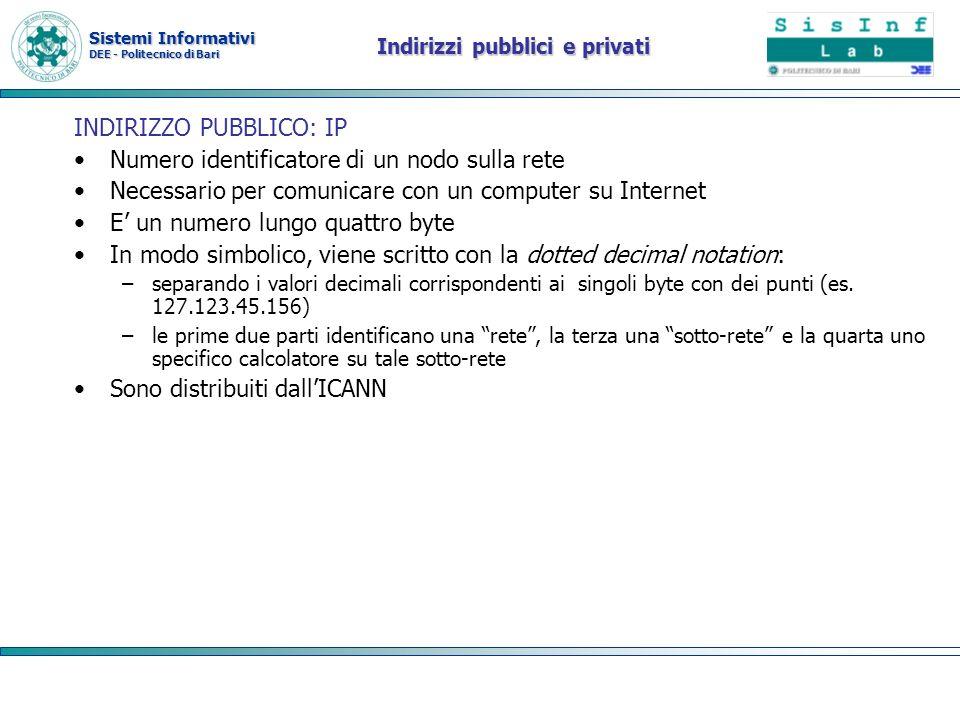 Sistemi Informativi DEE - Politecnico di Bari Indirizzi pubblici e privati INDIRIZZO PUBBLICO: IP Numero identificatore di un nodo sulla rete Necessar