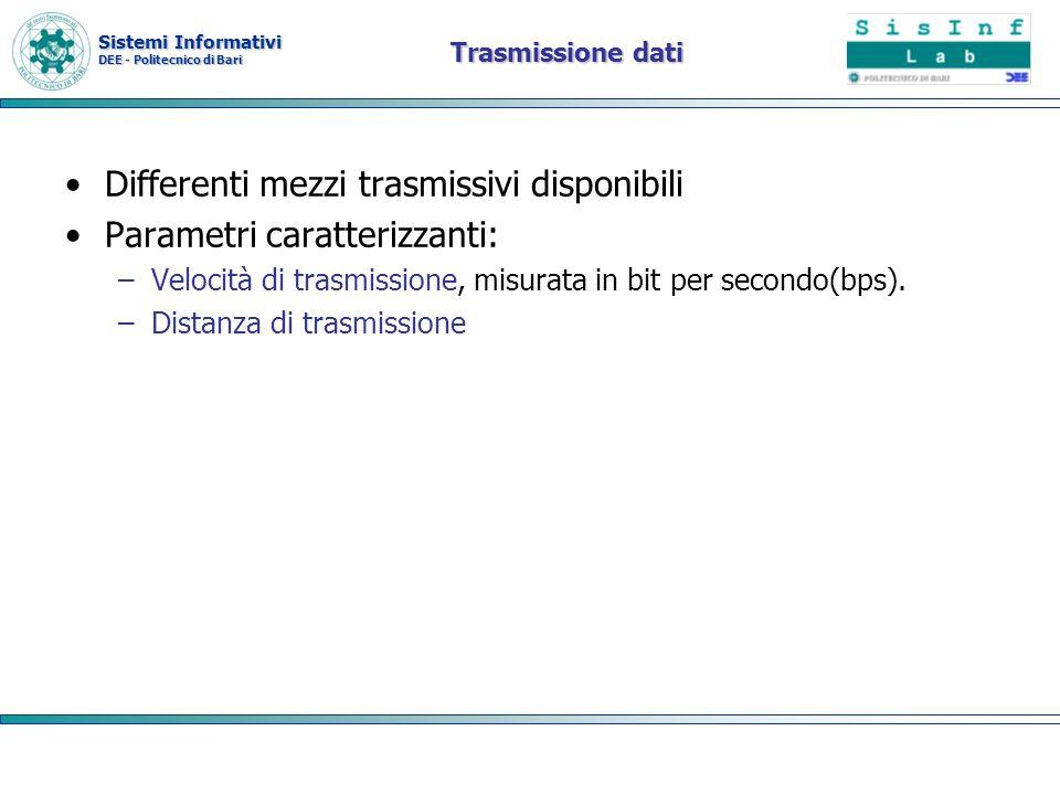 Sistemi Informativi DEE - Politecnico di Bari Trasmissione dati Differenti mezzi trasmissivi disponibili Parametri caratterizzanti: –Velocità di trasm
