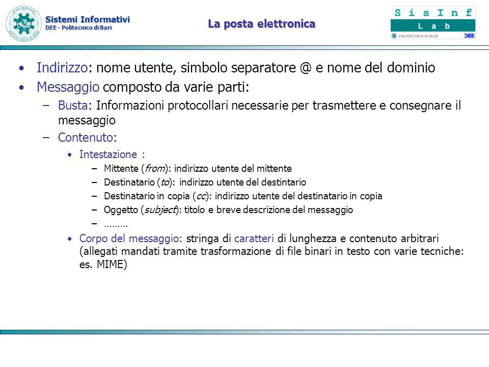 Sistemi Informativi DEE - Politecnico di Bari La posta elettronica Indirizzo: nome utente, simbolo separatore @ e nome del dominio Messaggio composto