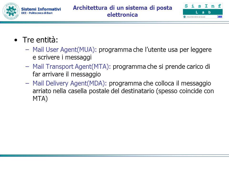 Sistemi Informativi DEE - Politecnico di Bari Architettura di un sistema di posta elettronica Tre entità: –Mail User Agent(MUA): programma che lutente