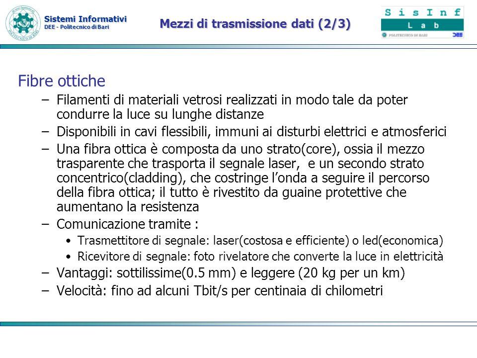 Sistemi Informativi DEE - Politecnico di Bari Mezzi di trasmissione dati (2/3) Fibre ottiche –Filamenti di materiali vetrosi realizzati in modo tale d