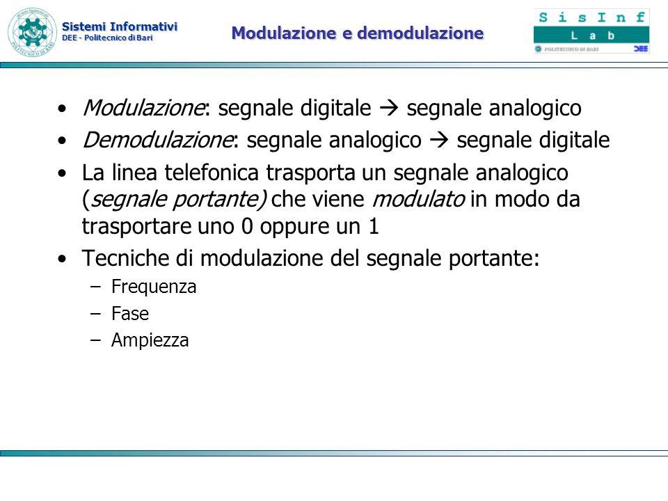 Sistemi Informativi DEE - Politecnico di Bari Modulazione e demodulazione Modulazione: segnale digitale segnale analogico Demodulazione: segnale analo