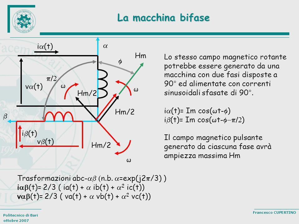 Politecnico di Bari ottobre 2007 Francesco CUPERTINO La macchina bifase Lo stesso campo magnetico rotante potrebbe essere generato da una macchina con