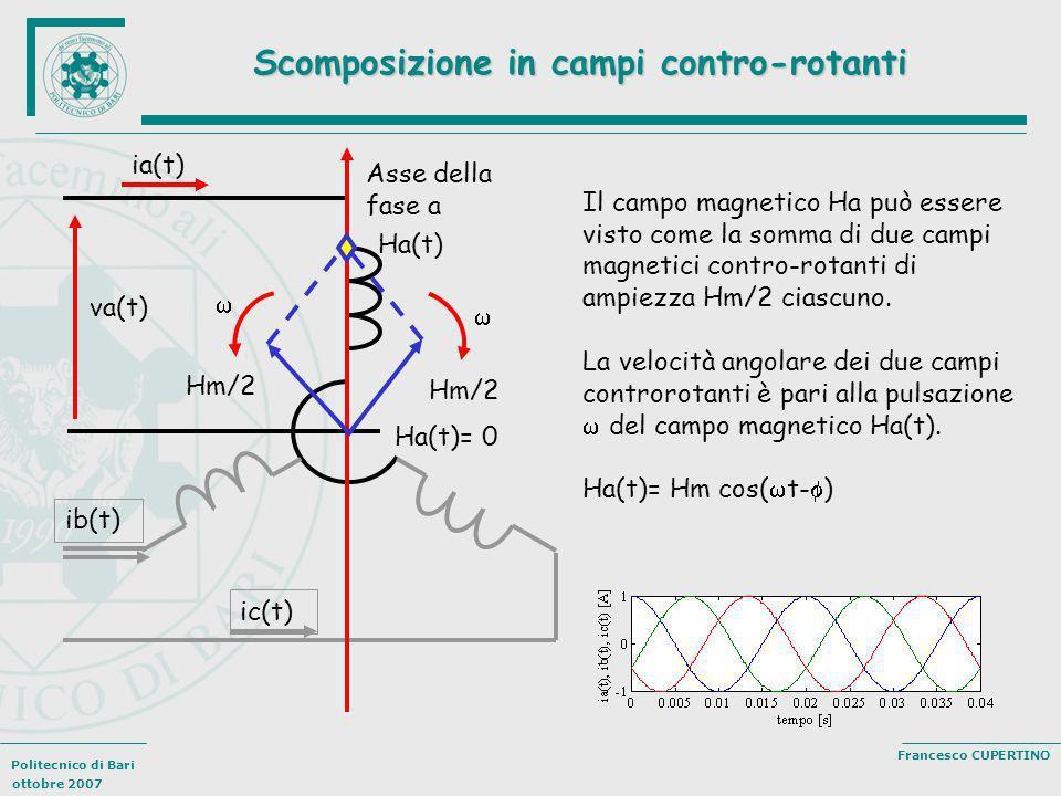 Politecnico di Bari ottobre 2007 Francesco CUPERTINO Scomposizione in campi contro-rotanti Il campo magnetico Ha può essere visto come la somma di due