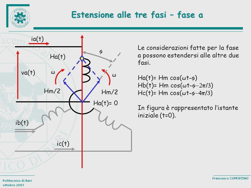 Politecnico di Bari ottobre 2007 Francesco CUPERTINO Estensione alle tre fasi – fase a Le considerazioni fatte per la fase a possono estendersi alle a
