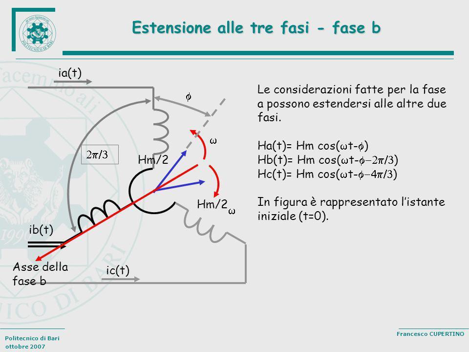 Politecnico di Bari ottobre 2007 Francesco CUPERTINO Estensione alle tre fasi - fase b Le considerazioni fatte per la fase a possono estendersi alle a