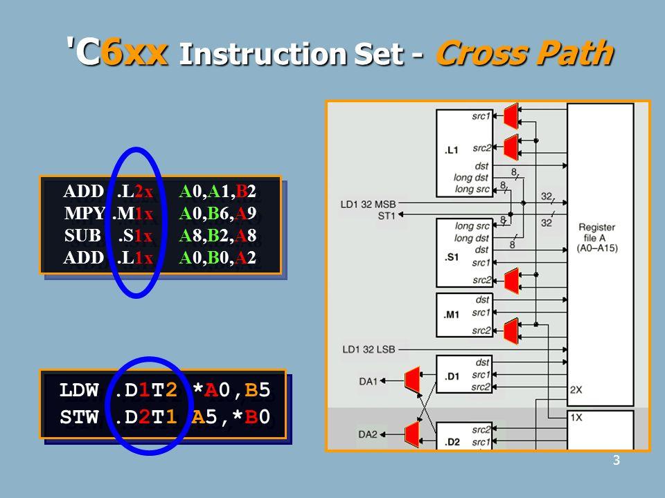 4 C6xx Instruction Set Parallel Operation ADD.L2x A0,A1,B2     MPY.M1x A0,B6,A9 SUB.S1x A8,B2,A8 ADD.L1x A0,B0,A2 ADD.L2x A0,A1,B2     MPY.M1x A0,B6,A9 SUB.S1x A8,B2,A8 ADD.L1x A0,B0,A2 LDW.D1T2 *A0,B5    STW.D2T1 A5,*B0 LDW.D1T2 *A0,B5    STW.D2T1 A5,*B0 L1 S1 M1 D1 L2 S2 M2 D2