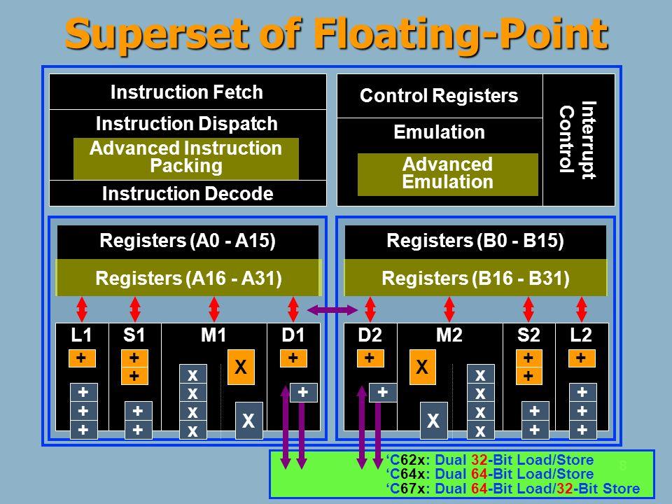 9 C64x: Superset Fixed-Point of C62x Data Pack/Un PACK2 PACKH2 PACKLH2 PACKHL2 PACKH4 PACKL4 UNPKHU4 UNPKLU4 SWAP2/4 Dual/Quad Arith ABS2 ADD2 ADD4 MAX MIN SUB2 SUB4 SUBABS4 Bitwise Logical ANDN Shift & Merge SHLMB SHRMB Load Constant MVK (5-bit).L.D.S.M Bit Operations BITC4 BITR DEAL SHFL Move MVD Average AVG2 AVG4 Shifts ROTL SSHVL SSHVR Multiplies MPYHI MPYLI MPYHIR MPYLIR MPY2 SMPY2 DOTP2 DOTPN2 DOTPRSU2 DOTPNRSU2 DOTPU4 DOTPSU4 GMPY4 XPND2/4 Mem Access LDDW LDNW LDNDW STDW STNW STNDW Load Constant MVK (5-bit) Dual Arithmetic ADD2 SUB2 Bitwise Logical AND ANDN OR XOR Address Calc.