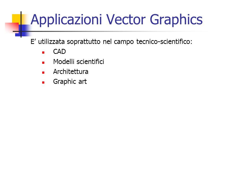 Applicazioni Vector Graphics E utilizzata soprattutto nel campo tecnico-scientifico: CAD Modelli scientifici Architettura Graphic art