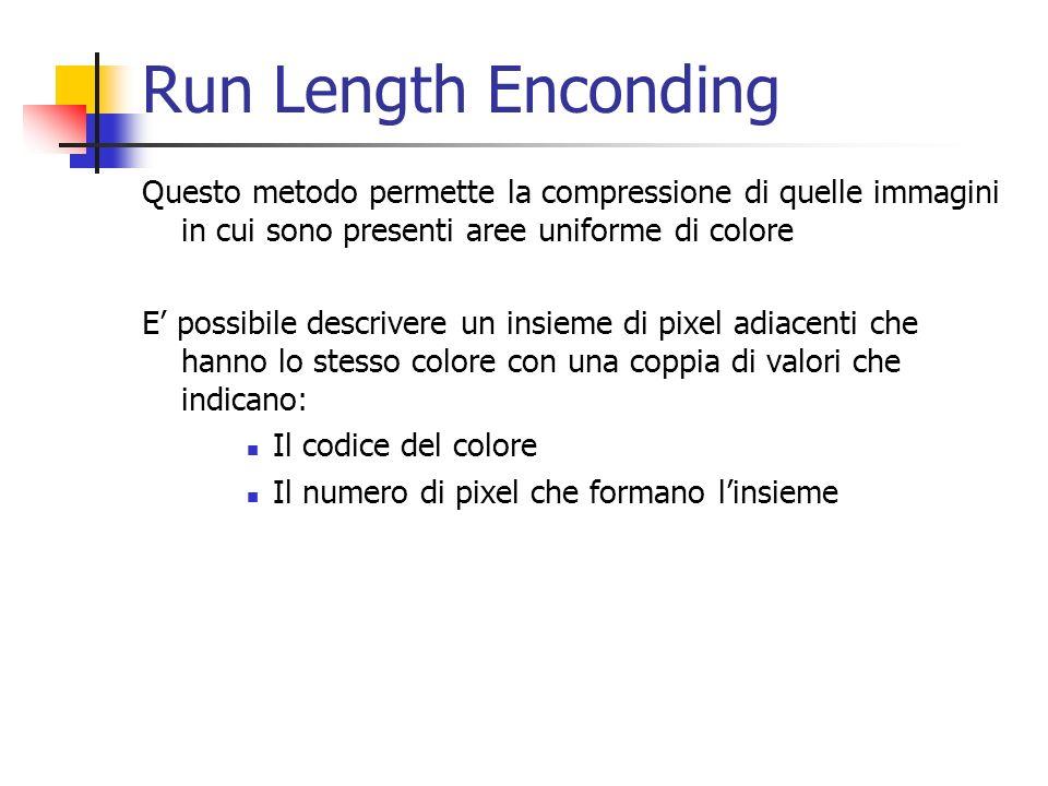 Run Length Enconding Questo metodo permette la compressione di quelle immagini in cui sono presenti aree uniforme di colore E possibile descrivere un