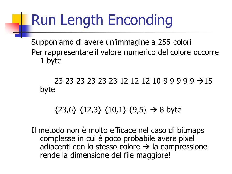 Run Length Enconding Supponiamo di avere unimmagine a 256 colori Per rappresentare il valore numerico del colore occorre 1 byte 23 23 23 23 23 23 12 1