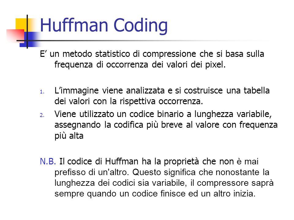 Huffman Coding E un metodo statistico di compressione che si basa sulla frequenza di occorrenza dei valori dei pixel. 1. Limmagine viene analizzata e