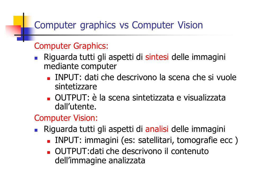 Computer graphics vs Computer Vision Computer Graphics: Riguarda tutti gli aspetti di sintesi delle immagini mediante computer INPUT: dati che descriv