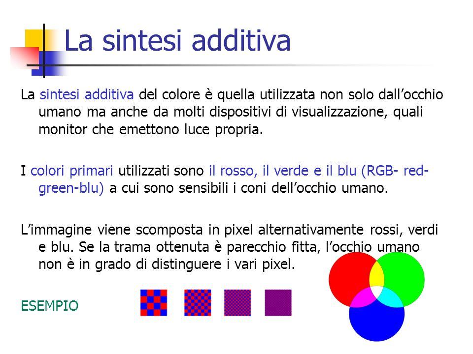 La sintesi additiva La sintesi additiva del colore è quella utilizzata non solo dallocchio umano ma anche da molti dispositivi di visualizzazione, qua