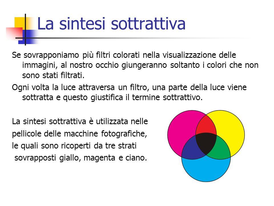 La sintesi sottrattiva Se sovrapponiamo più filtri colorati nella visualizzazione delle immagini, al nostro occhio giungeranno soltanto i colori che n