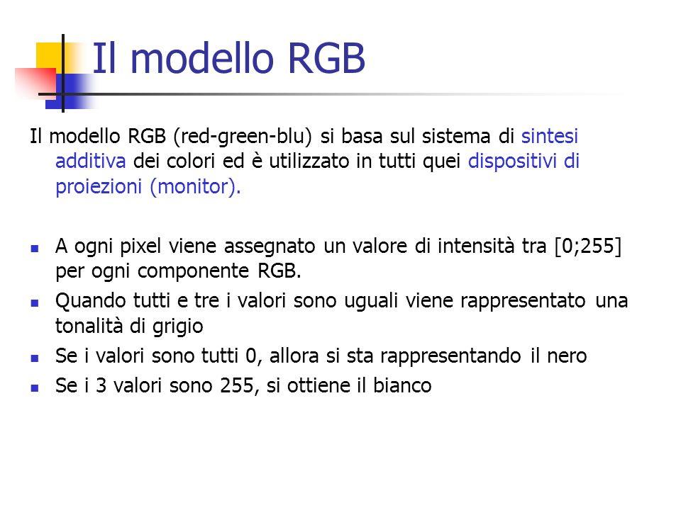 Il modello RGB Il modello RGB (red-green-blu) si basa sul sistema di sintesi additiva dei colori ed è utilizzato in tutti quei dispositivi di proiezio