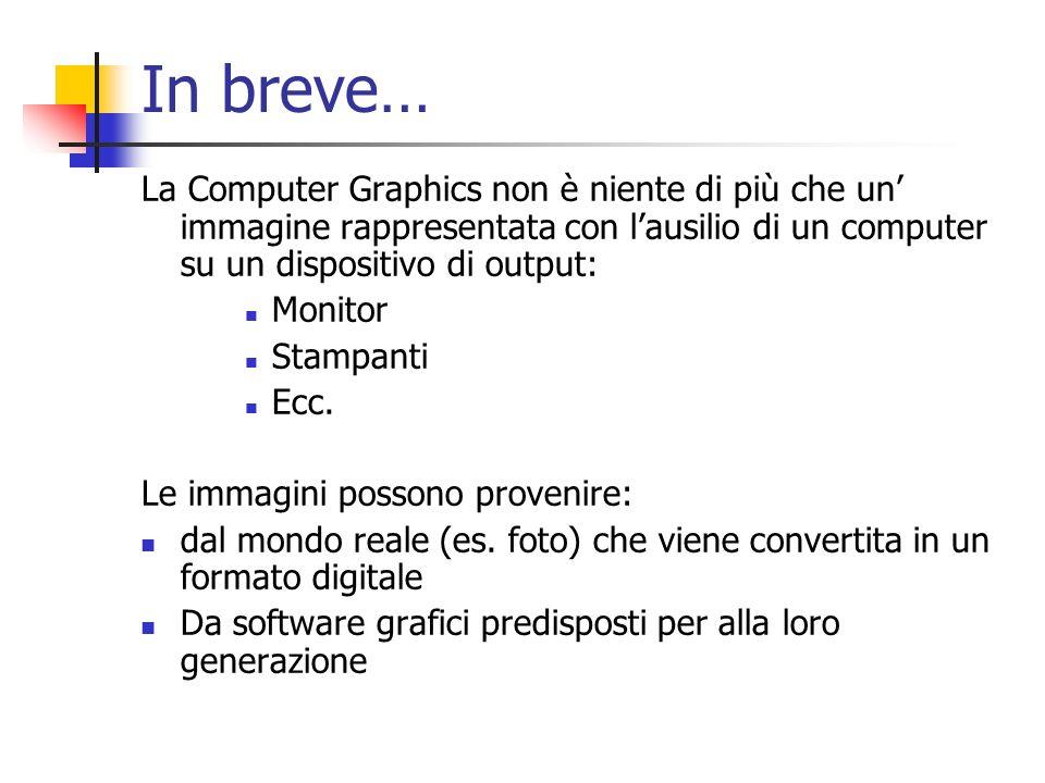 In breve… La Computer Graphics non è niente di più che un immagine rappresentata con lausilio di un computer su un dispositivo di output: Monitor Stam