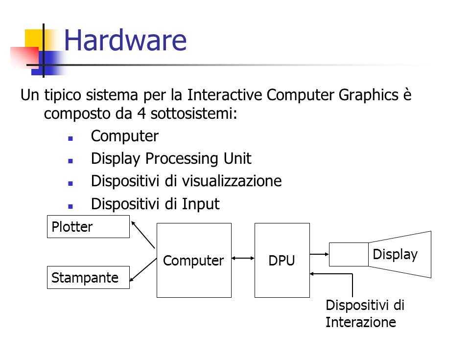 Hardware Un tipico sistema per la Interactive Computer Graphics è composto da 4 sottosistemi: Computer Display Processing Unit Dispositivi di visualiz