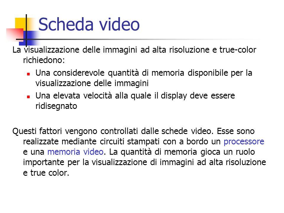 Scheda video La visualizzazione delle immagini ad alta risoluzione e true-color richiedono: Una considerevole quantità di memoria disponibile per la v