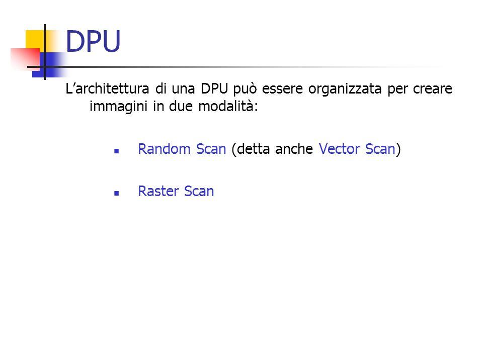 DPU Larchitettura di una DPU può essere organizzata per creare immagini in due modalità: Random Scan (detta anche Vector Scan) Raster Scan