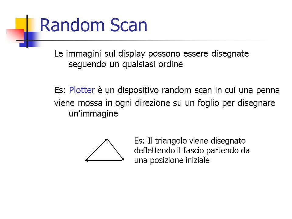 Random Scan Le immagini sul display possono essere disegnate seguendo un qualsiasi ordine Es: Plotter è un dispositivo random scan in cui una penna vi