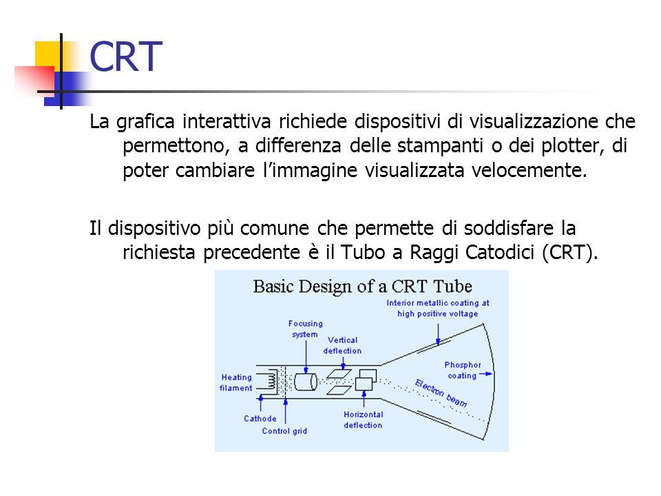 CRT La grafica interattiva richiede dispositivi di visualizzazione che permettono, a differenza delle stampanti o dei plotter, di poter cambiare limma