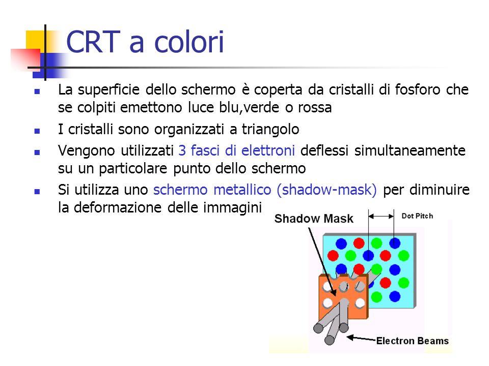 CRT a colori La superficie dello schermo è coperta da cristalli di fosforo che se colpiti emettono luce blu,verde o rossa I cristalli sono organizzati