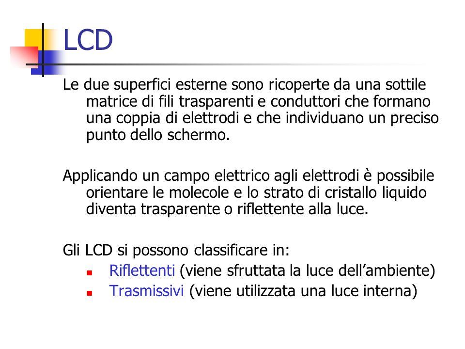 LCD Le due superfici esterne sono ricoperte da una sottile matrice di fili trasparenti e conduttori che formano una coppia di elettrodi e che individu
