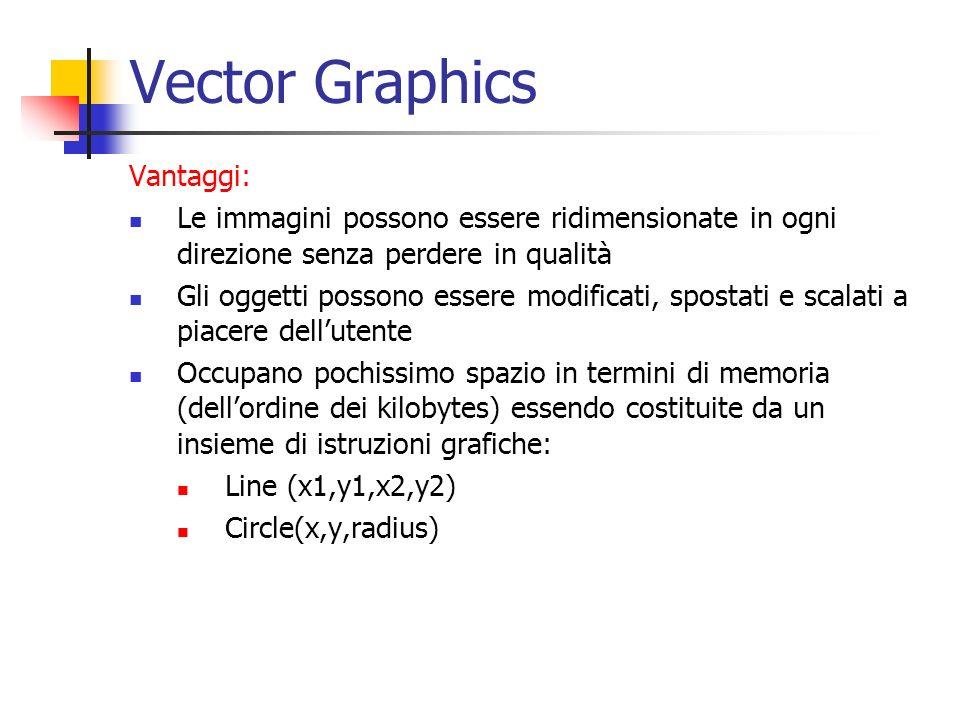 Vector Graphics Vantaggi: Le immagini possono essere ridimensionate in ogni direzione senza perdere in qualità Gli oggetti possono essere modificati,