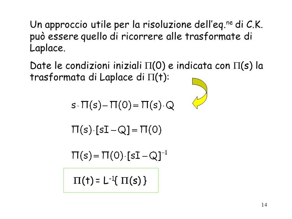 14 Un approccio utile per la risoluzione delleq. ne di C.K. può essere quello di ricorrere alle trasformate di Laplace. Date le condizioni iniziali (0