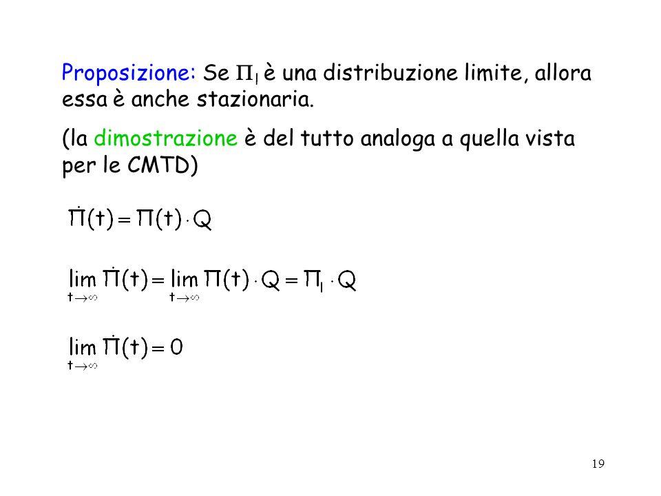 19 Proposizione: Se l è una distribuzione limite, allora essa è anche stazionaria. (la dimostrazione è del tutto analoga a quella vista per le CMTD)