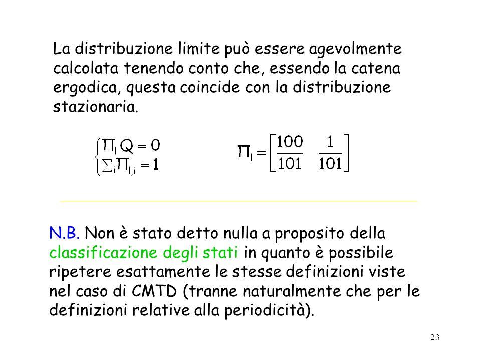 23 La distribuzione limite può essere agevolmente calcolata tenendo conto che, essendo la catena ergodica, questa coincide con la distribuzione stazio