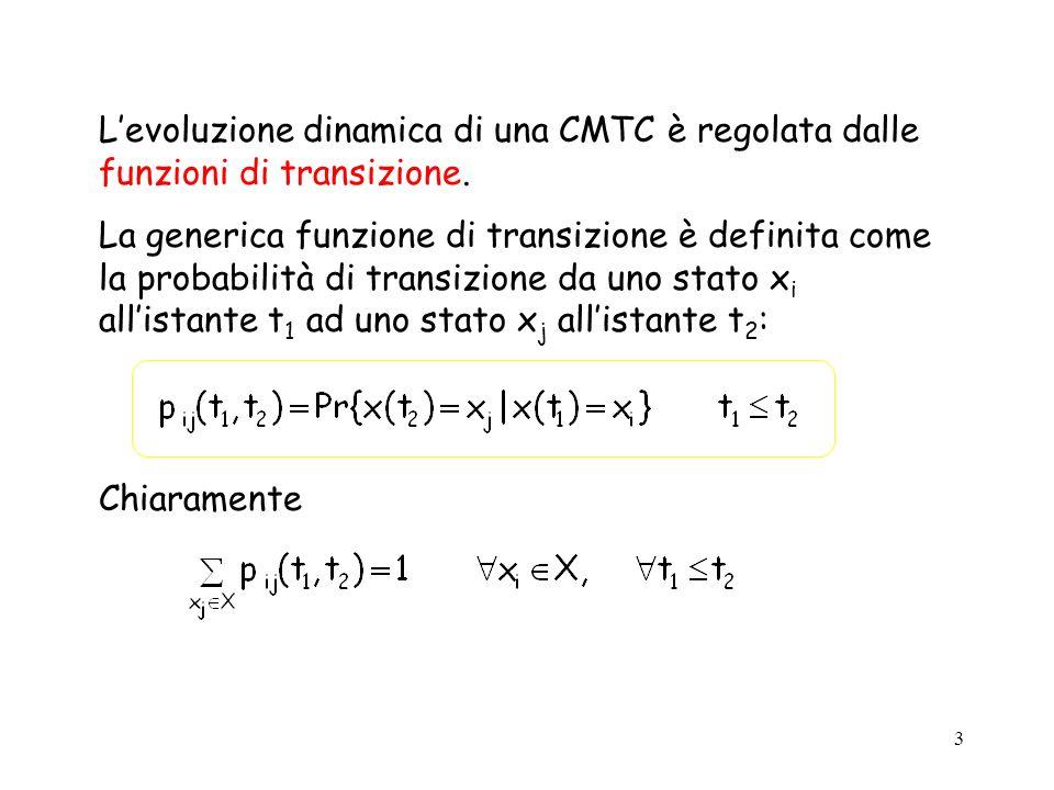 3 Levoluzione dinamica di una CMTC è regolata dalle funzioni di transizione. La generica funzione di transizione è definita come la probabilità di tra